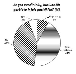 gerbia