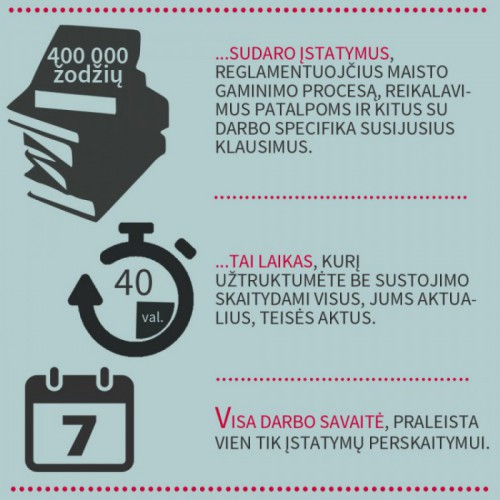 infografikas