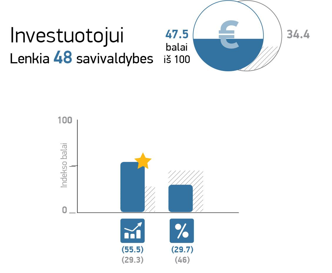Radviliškio r 2