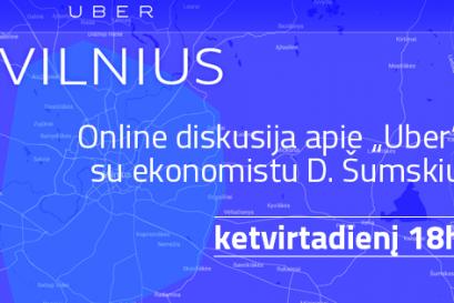 uber www