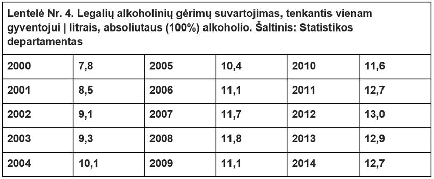 alkoholiniu gerimu suvartojimas